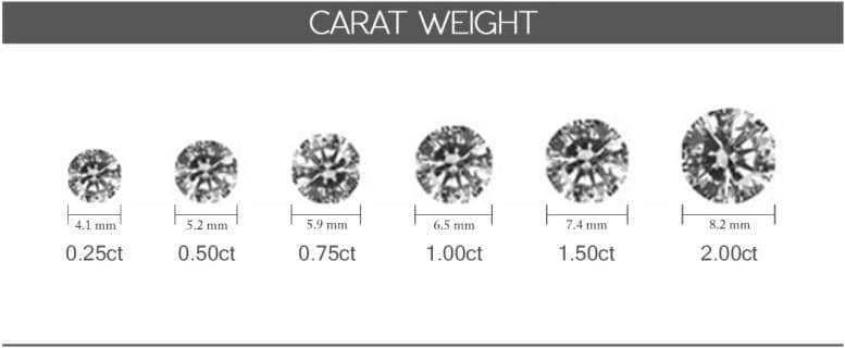 4cs-of-diamonds-carat-weight
